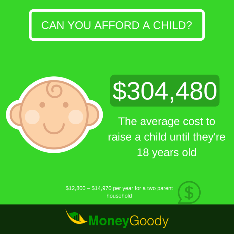 cost to raise a child