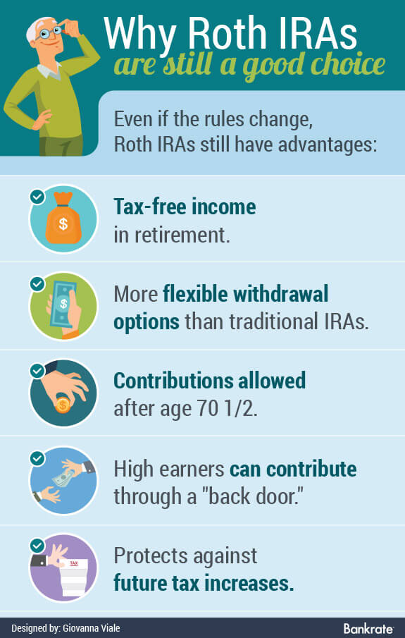 Can you trade options in a roth ira