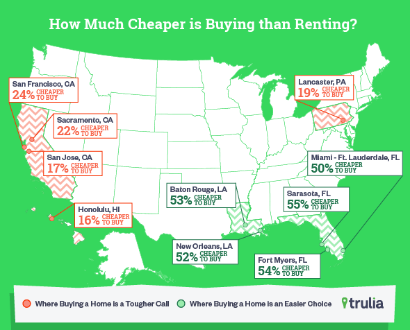 Rent vs Buy Map
