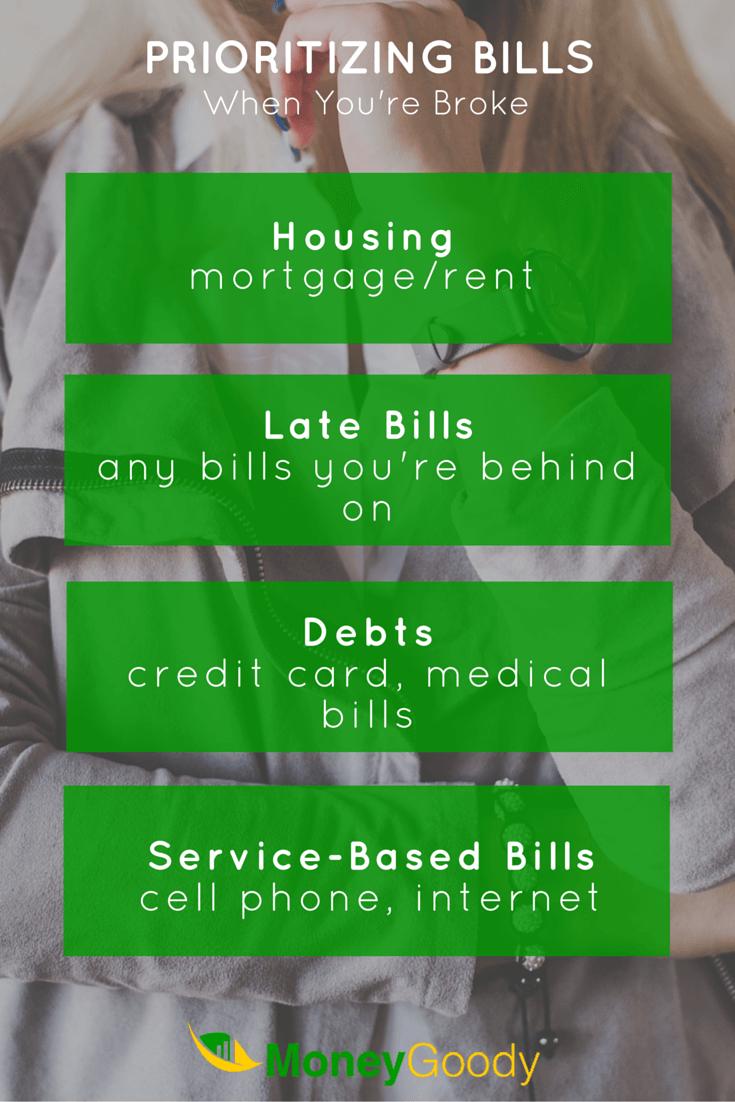 Prioritizing Bills For Budget