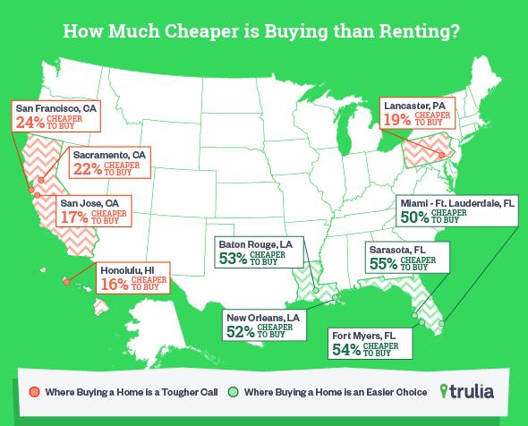 Rent vs Buy Map
